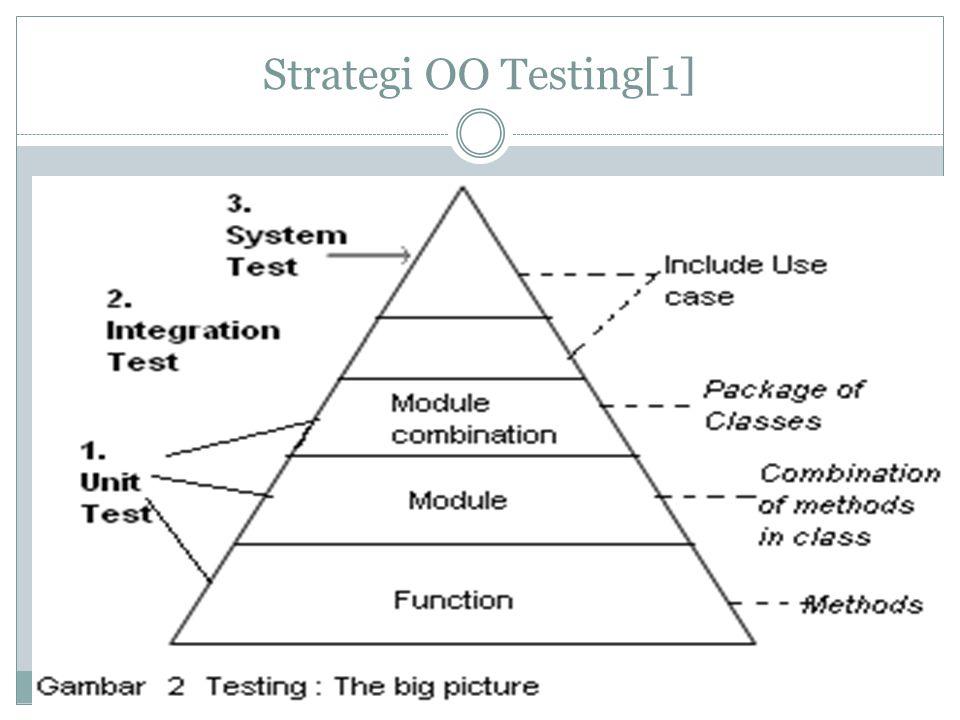 Strategi OO Testing[1] Proses code testing dibedakan pada 3 fase yang berbeda: Unit Testing. Integration Testing.